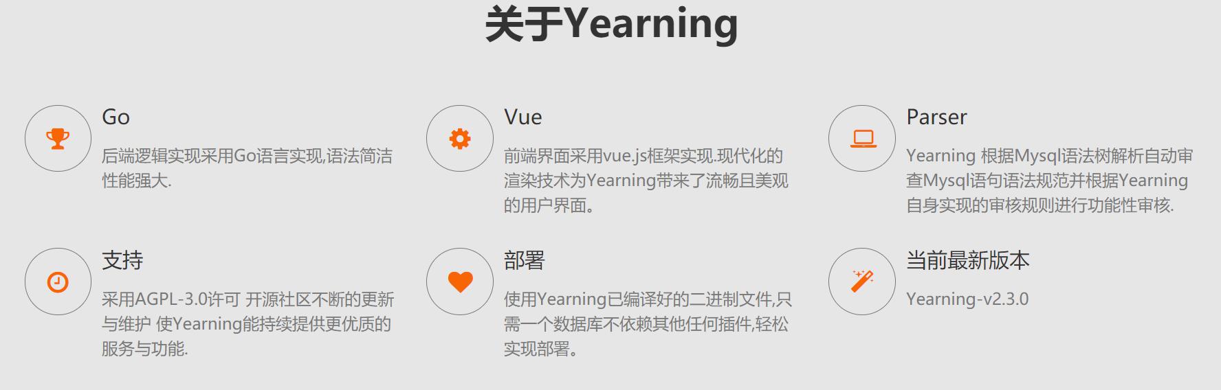 YearningSQL
