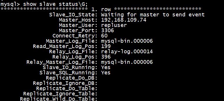 Slave_SQL_Running状态